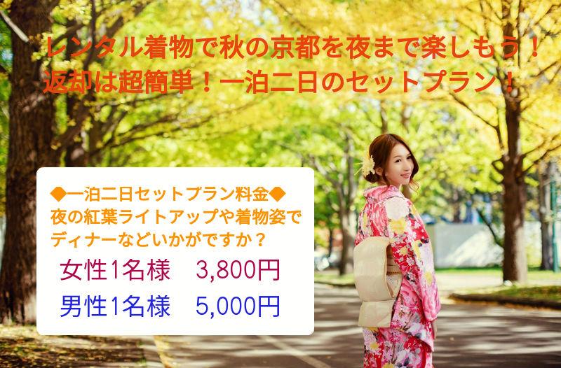 retal_aki